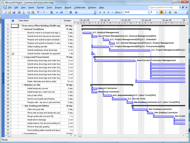Creating linked timelines from project bvisual for for Visio project timeline template