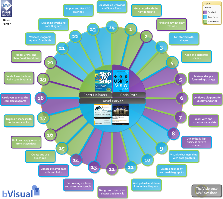 timeline formats in word