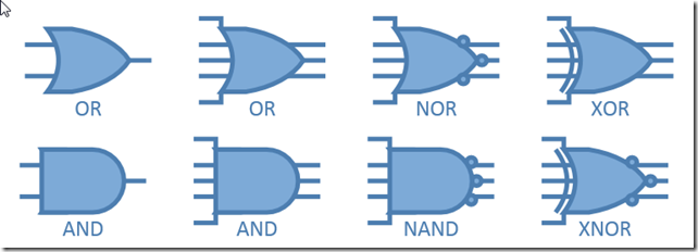 A Visio Logic Gate With Logic