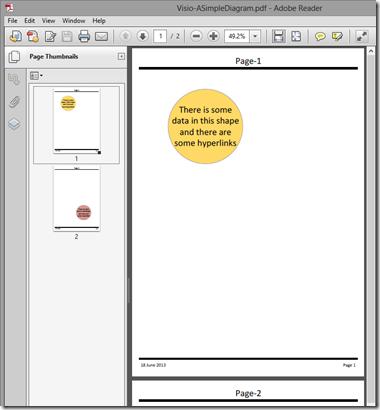 PDF-Adobe