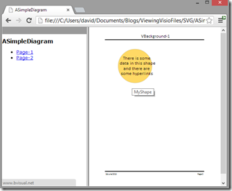 SVG-Chrome
