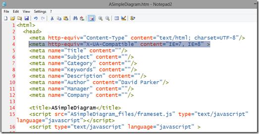 VML-HTML