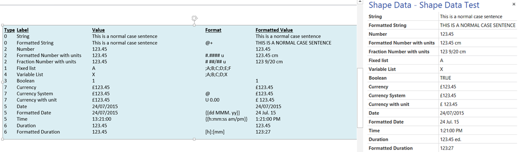 Formatting Shape Data in Visio   bVisual - for people interested in