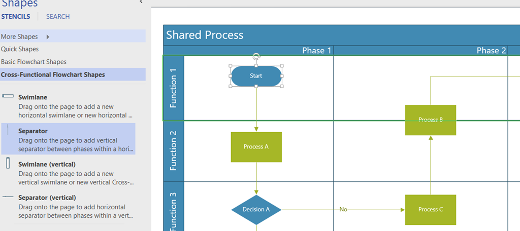 Using the Cross-Functional Flowchart Phases in Visio | bVisual ...
