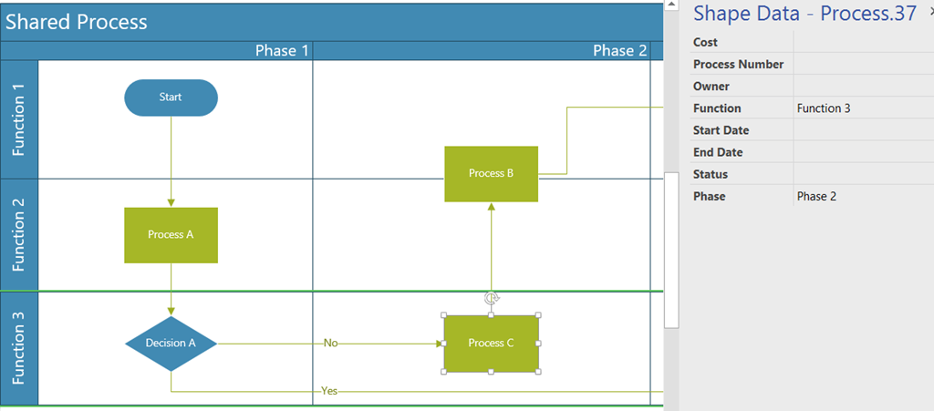 using the crossfunctional flowchart phases in visio