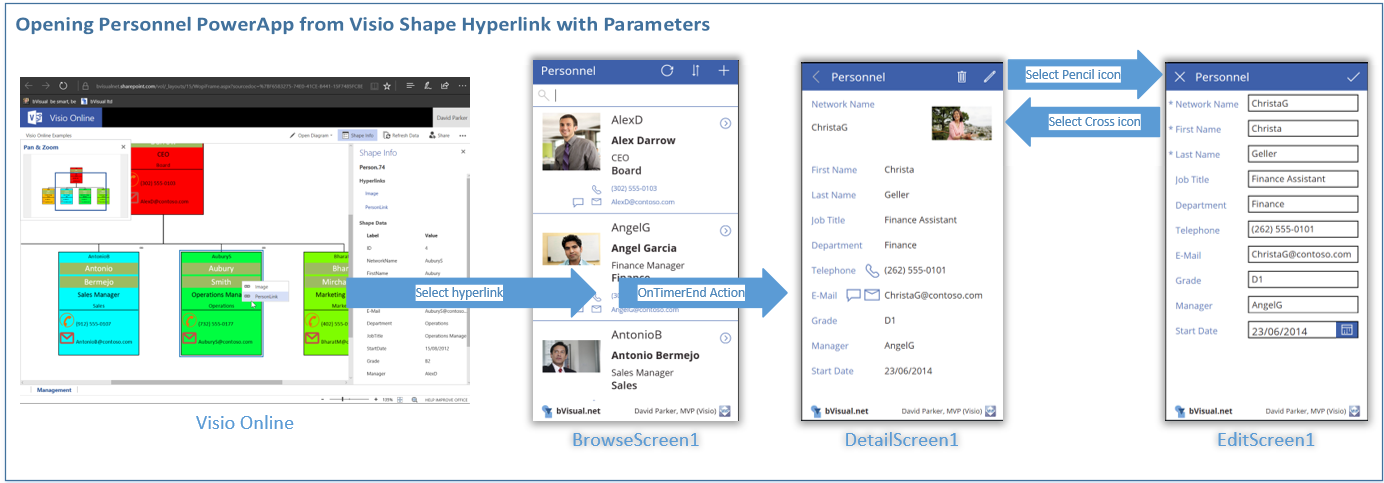 Opening #PowerApps from a hyperlink in #Visio Online