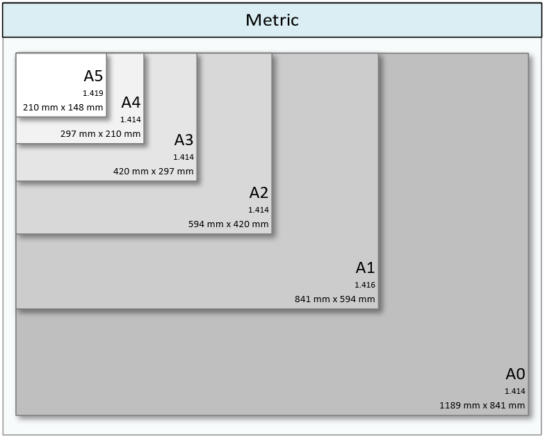 Metric vs US Units in #Visio floor plans | bVisual - for people ...