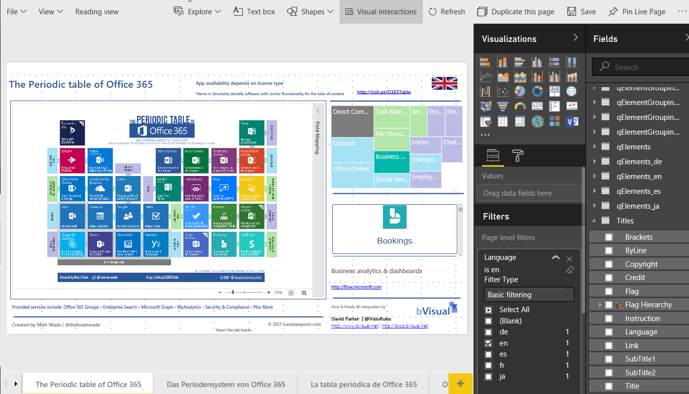 adding clicks to infographics with visio visual for powerbi pbiwpagefilter - Visio Bracket Shape
