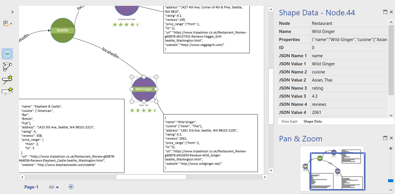 Using #JSON text in #Visio shapes   bVisual - for people