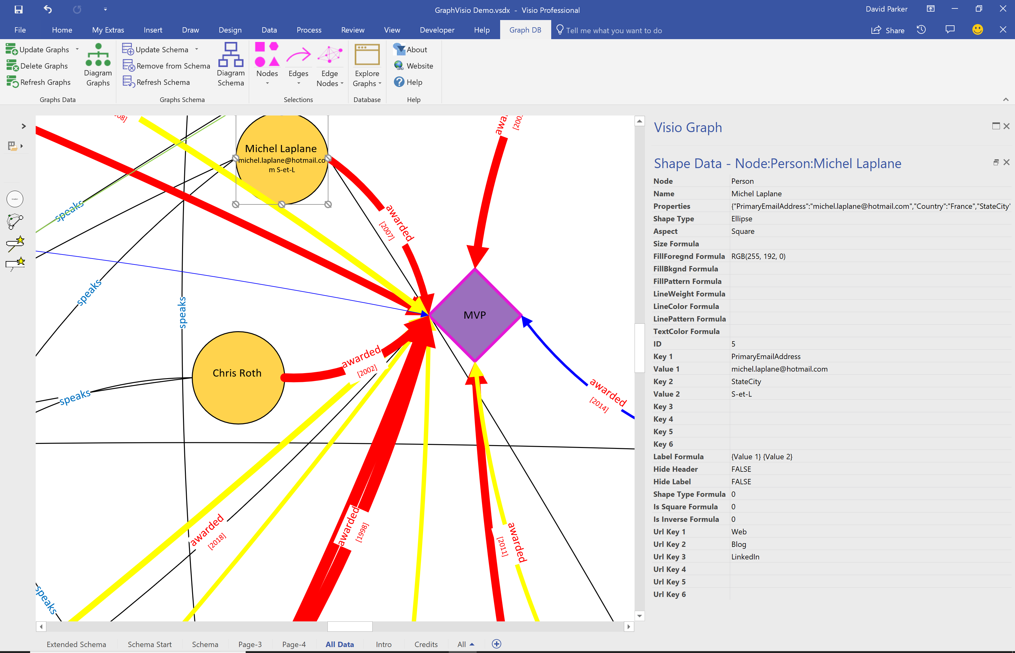 Using #Visio with SQL Server #Graph Databases – April Update