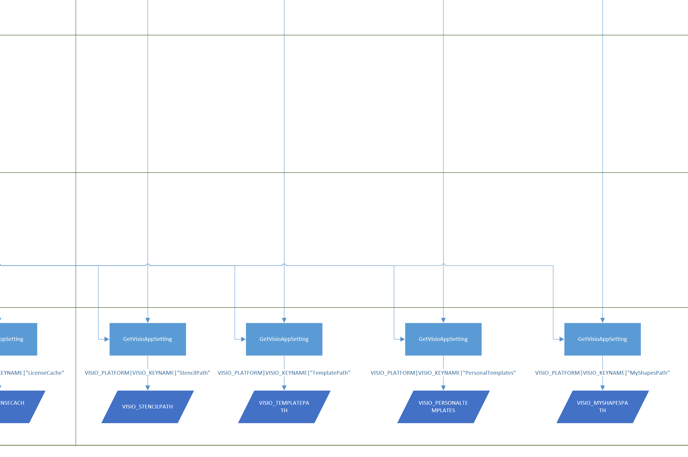 Visio | bVisual - for people interested in Microsoft Visio