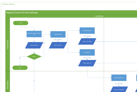 Getting the Visio platform & executable path