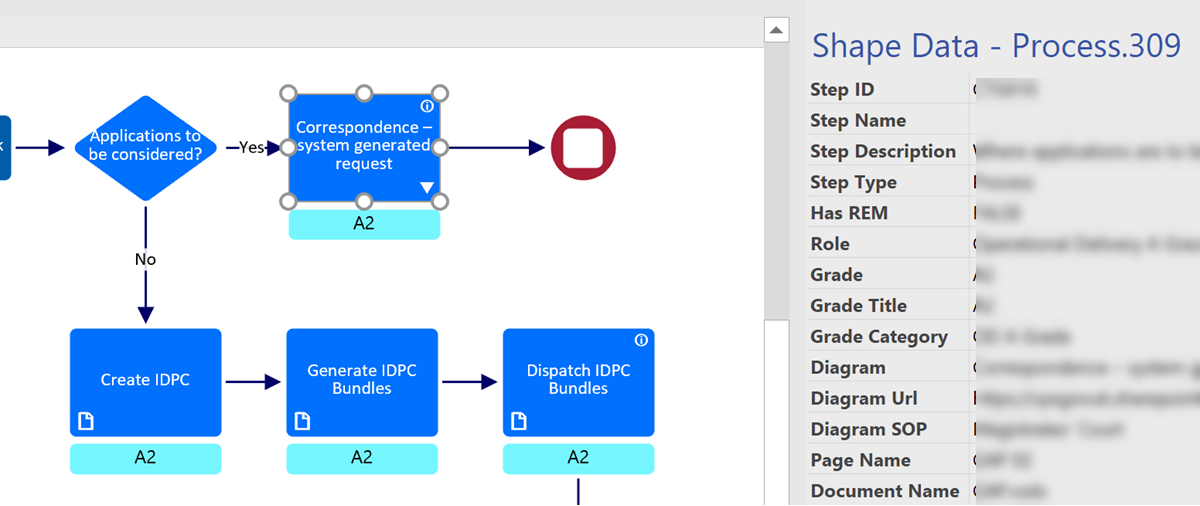 Office 365 | bVisual - for people interested in Microsoft Visio
